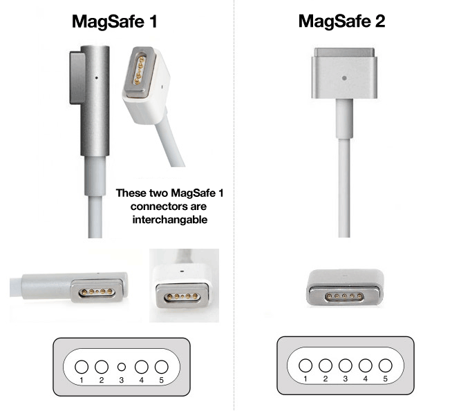 magsafe-comparison